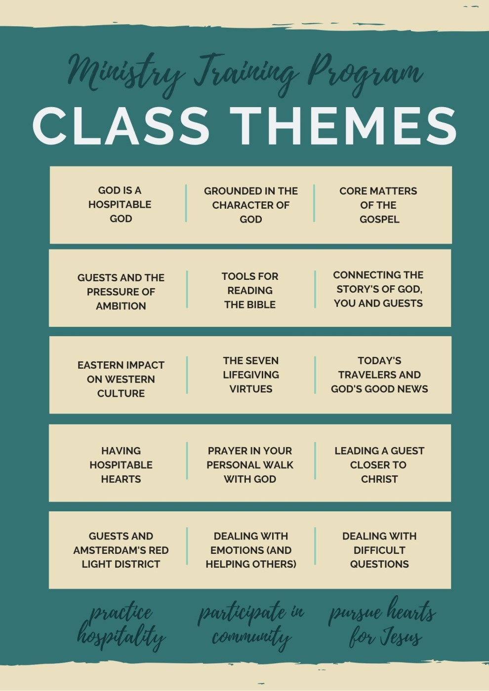overview of themes in our missionary training program